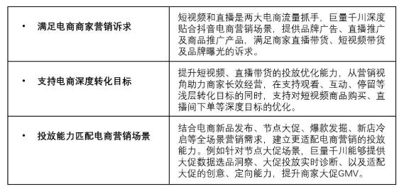 千川广告开户,千川直播广告代理