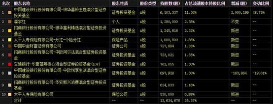 北京和众汇富:国货之光