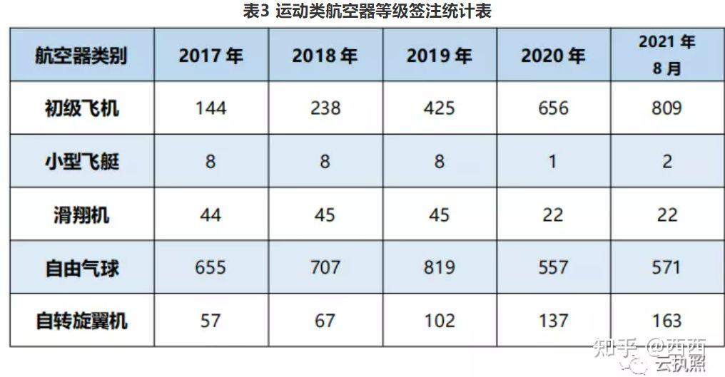 驾驶员数据统计2021年8月简报(图3)