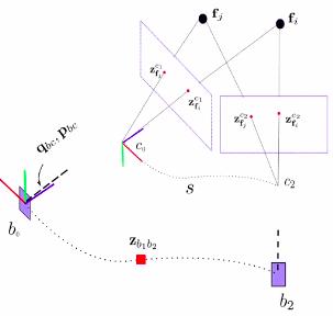 从零手写VIO——(六)VINS 初始化和 VIO 系统插图(17)
