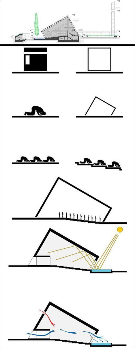 版式设计对称与均衡_精华  康石石浅谈艺术作品集中的版式设计方法与原则 - 知乎