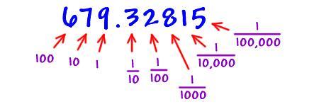 """没有神话,聊聊decimal的""""障眼法"""""""