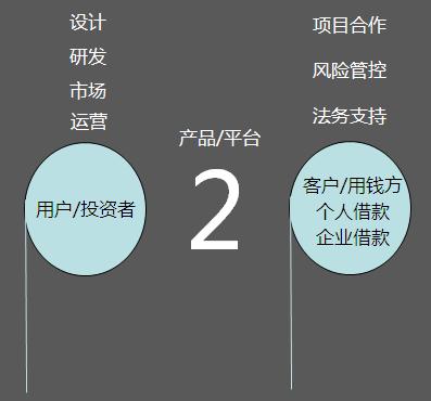 九五至尊ii 2
