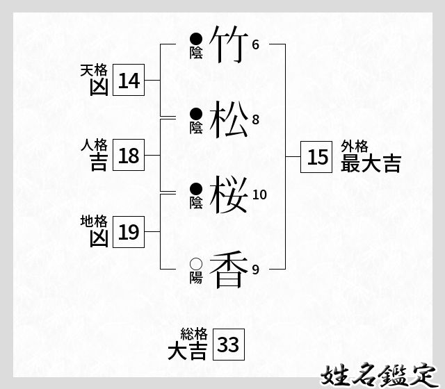 日本人是怎么取名字的?其起名有何变迁或禁忌