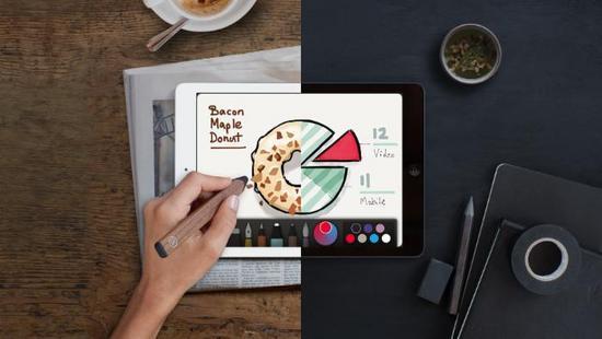Paper53:它不只是一款绘图应用