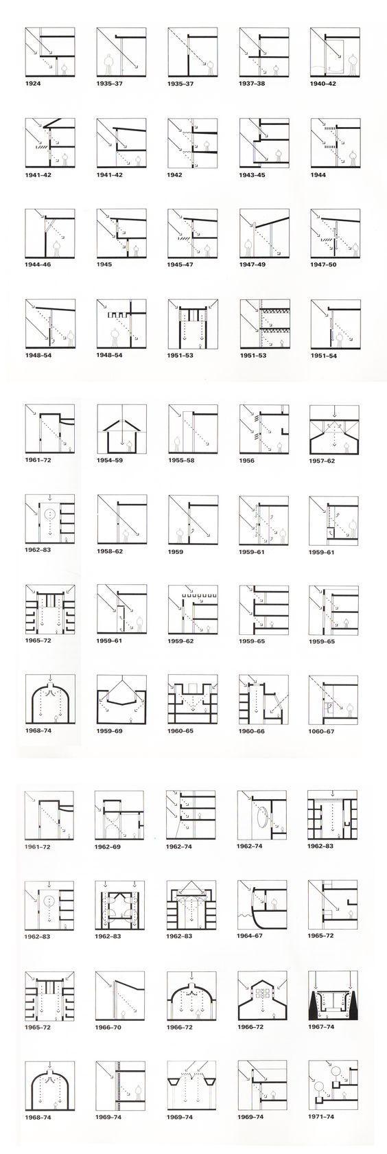 建筑 - Magazine cover