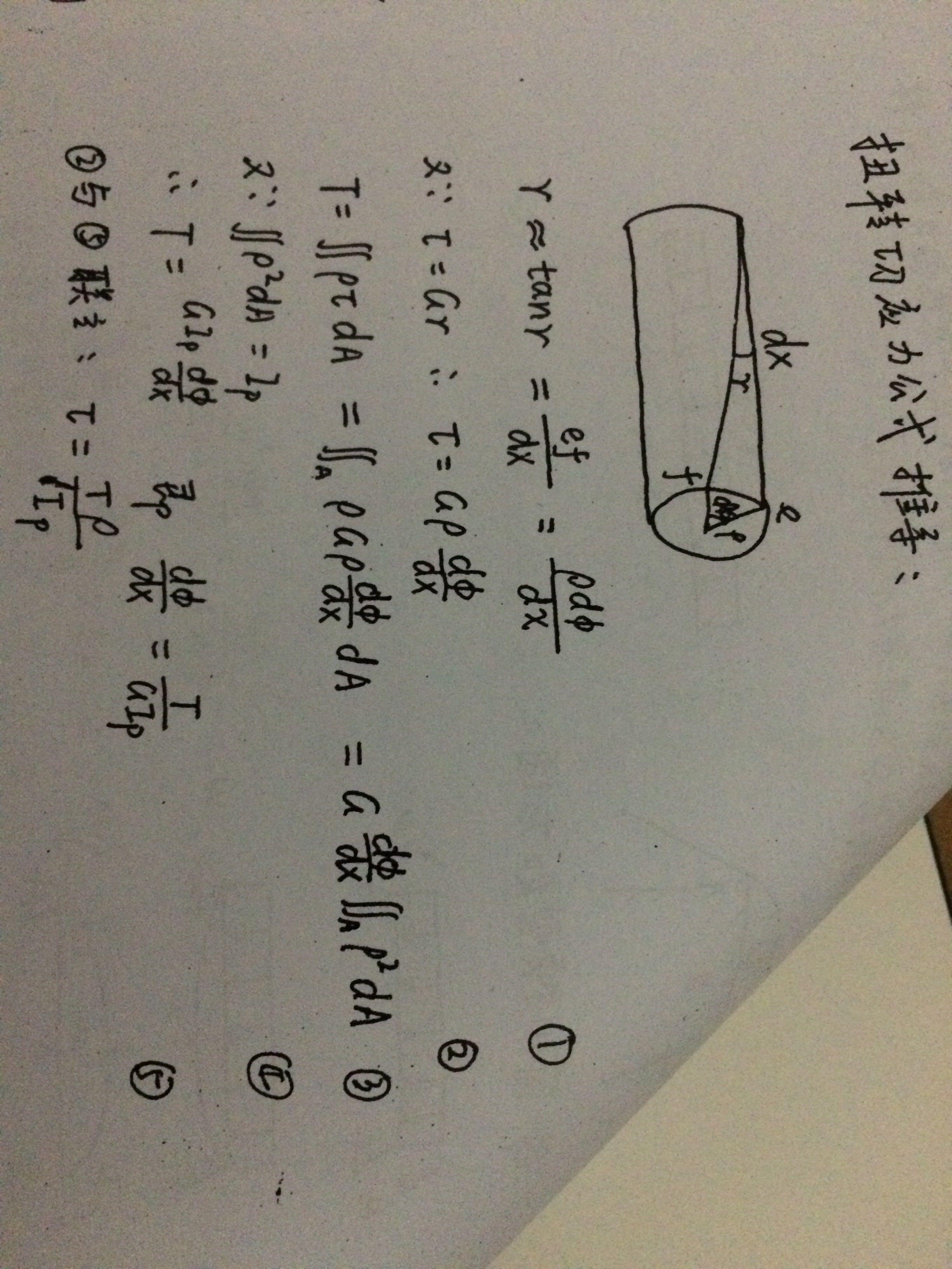 材料力学应力公式_材料力学问题,圆杆扭转角公式中分母 为什么是Ip 不是Wp? - 知乎