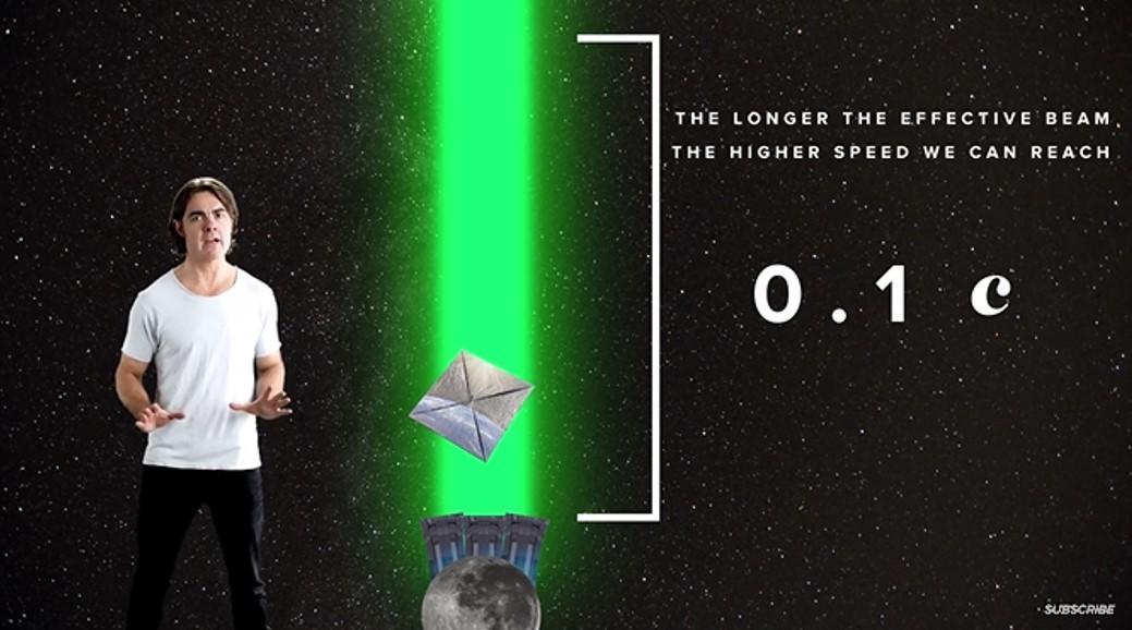 恒星际空间_未来有哪些方式可能实现恒星际航行?(比如到达开普勒452B