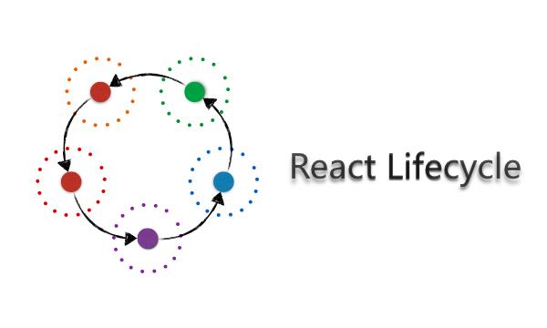React 源码剖析系列 - 生命周期的管理艺术