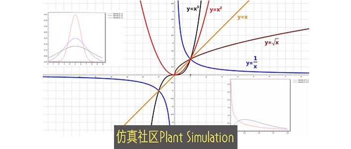 Plant Simulation编程语言simtalk中的数学函数 知乎