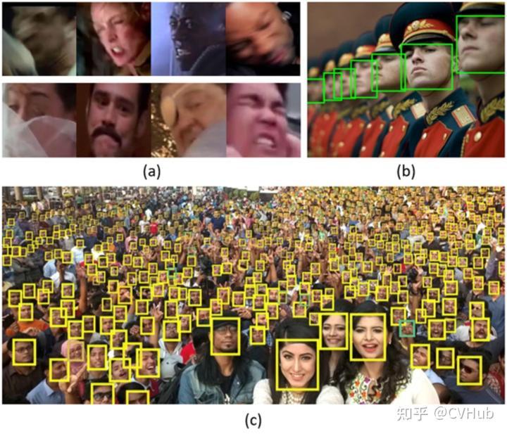 图8-2.人脸检测存在的难点与挑战