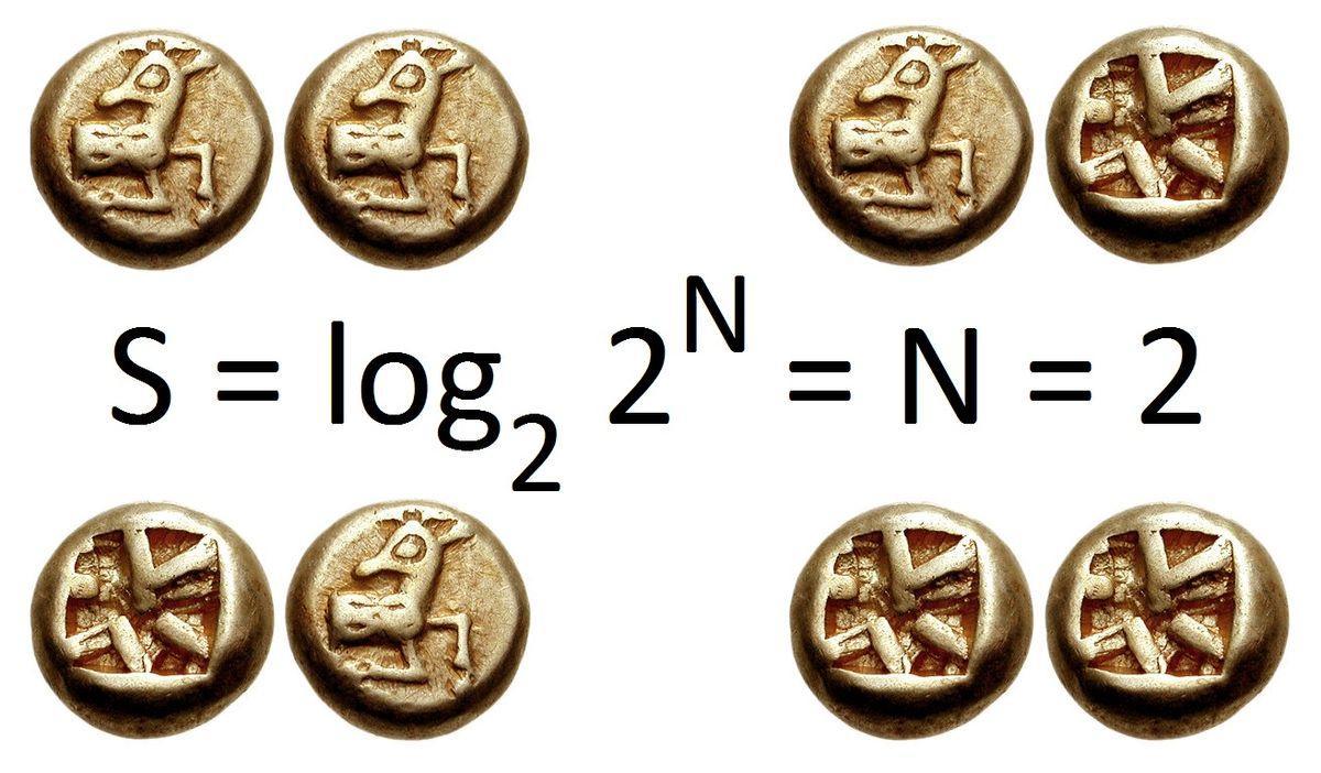 如何测量这个世界的混乱-2-信息熵