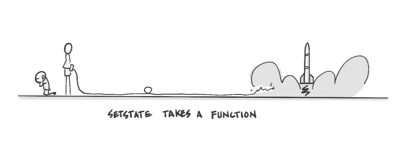 精读 React functional setState