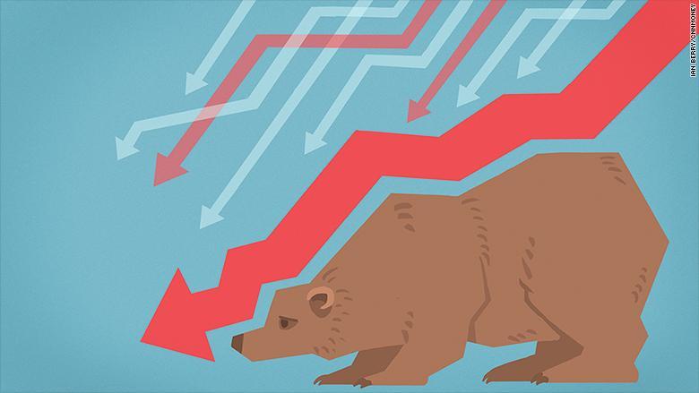 基金经理在熊市表现更好么?