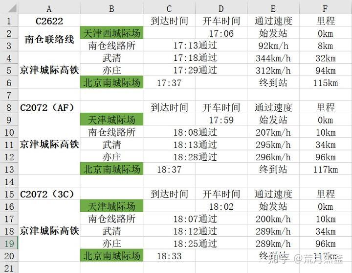 時刻 津山 表 線 JR津山線の時刻表