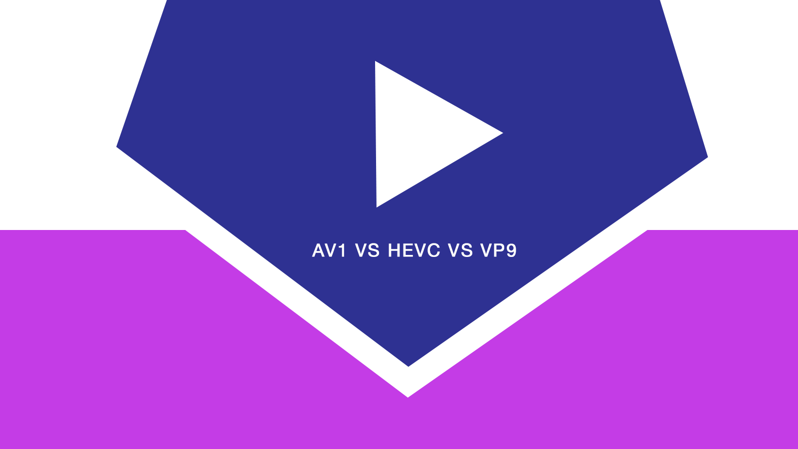 AV1 VS HEVC VS VP9 - 知乎