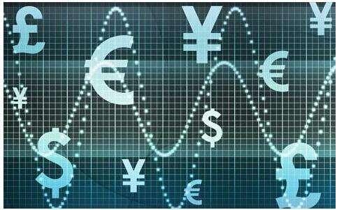 交易回测系列一:技术信号回测
