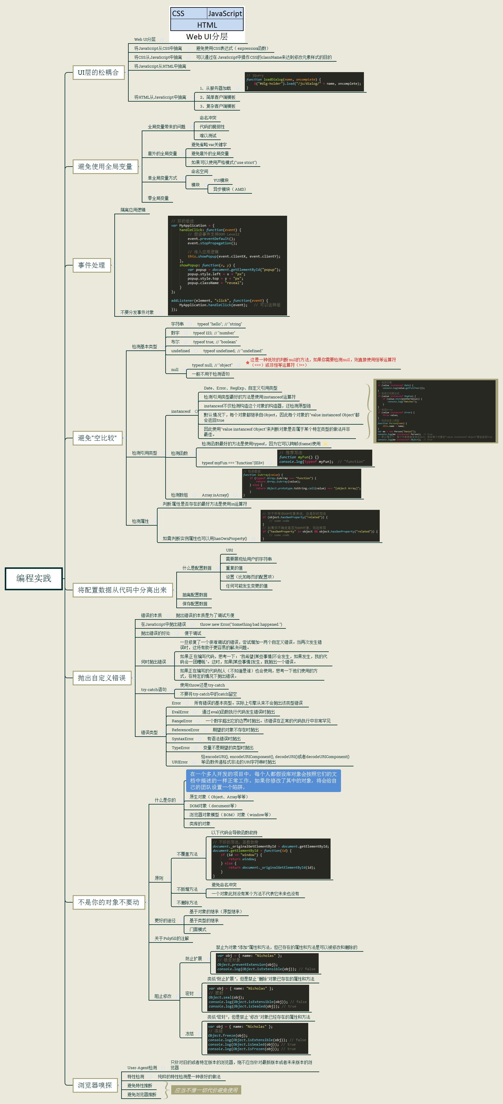 javascript 高级 程序 设计 第 3 版