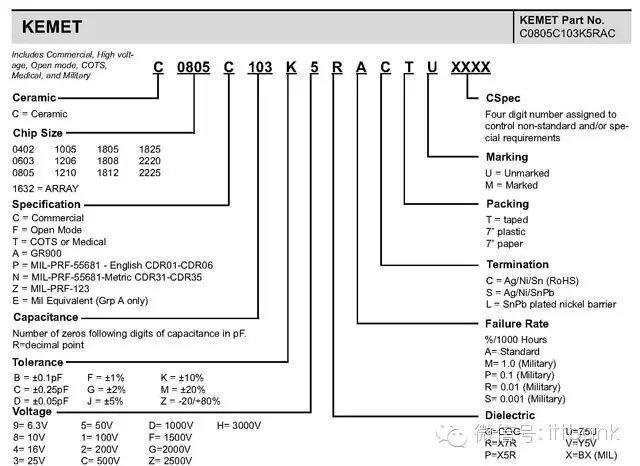 村田电容命名规则_常用电气元器件实物+电路符号+命名规则 - 知乎