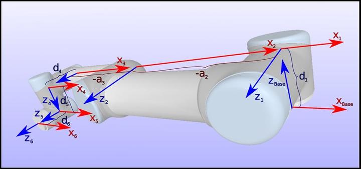 机器人工具箱之3D可视化显示插图(14)