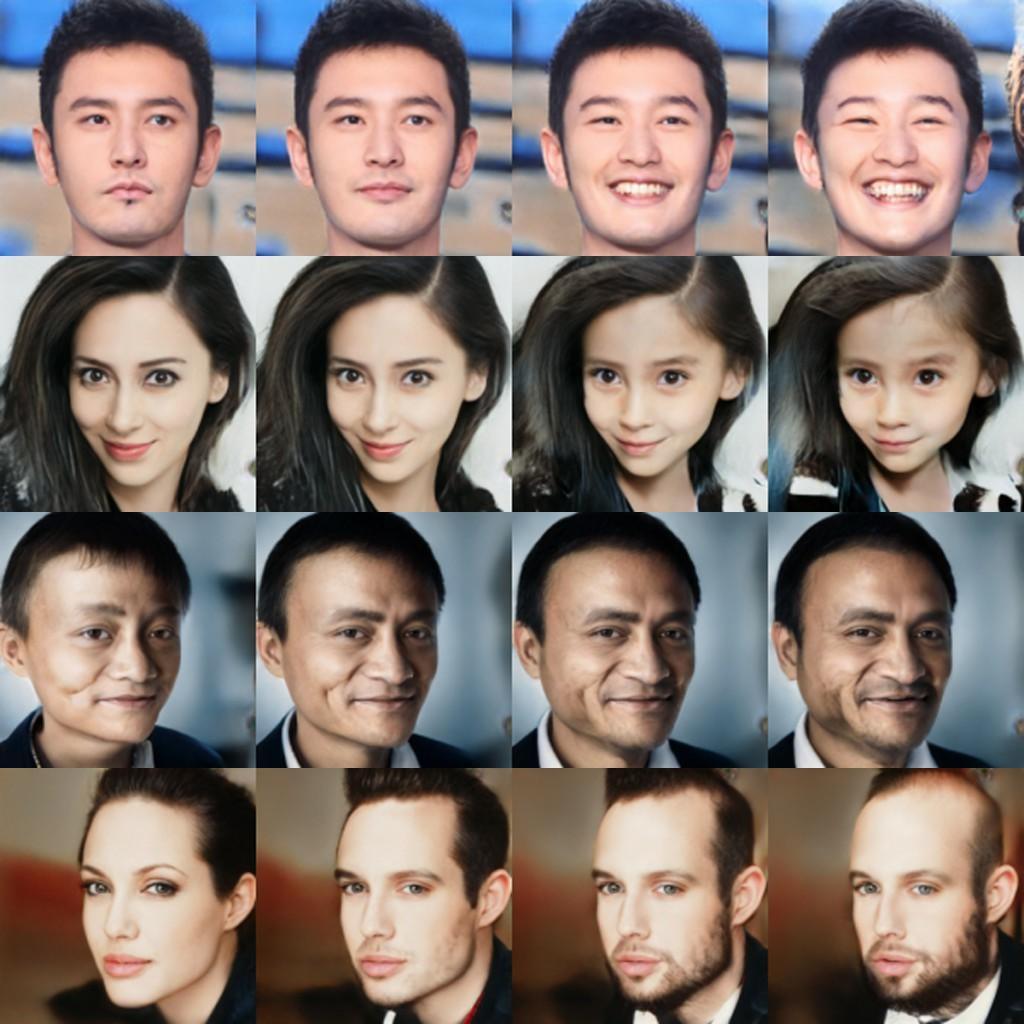 StyleGAN进阶技巧(二):现实人脸编码- 知乎