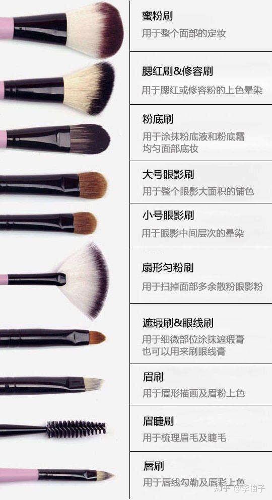 有哪些简单但合川化妆培训是很少人知道的化妆小技巧? 新闻中心 第5张