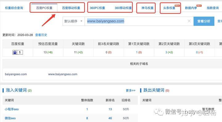 淘宝seo工具软件-U9SEO