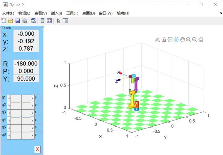 机器人工具箱之3D可视化显示插图(3)