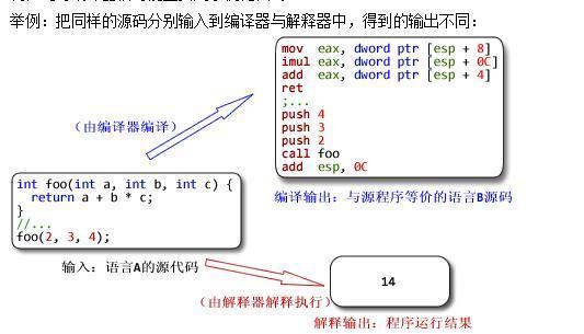 很多文章都提到JVM对class文件的编译,那么编