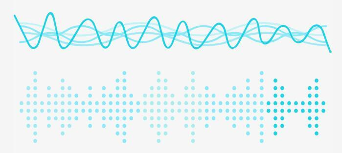 信号时域分析方法的理解(峰值因子、脉冲因子、裕度因子、峭度因子、波形因子和偏度等)
