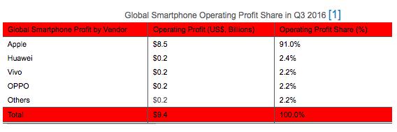 """人工智能时代中国的""""操作系统""""在哪里?"""