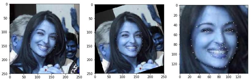 人脸】人脸检测与对齐python实现- 知乎