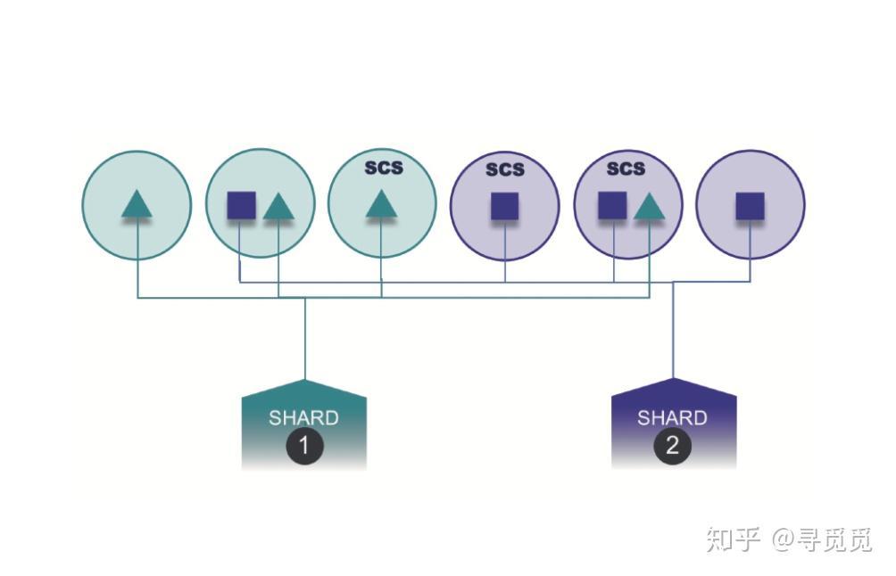 详解墨客(MOAC)集群链的技术哲学思想