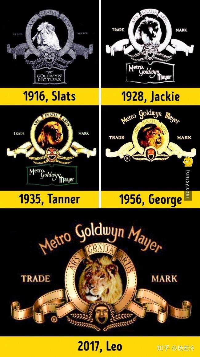 好莱坞交易_美国好莱坞六大电影公司是哪六个? - 知乎