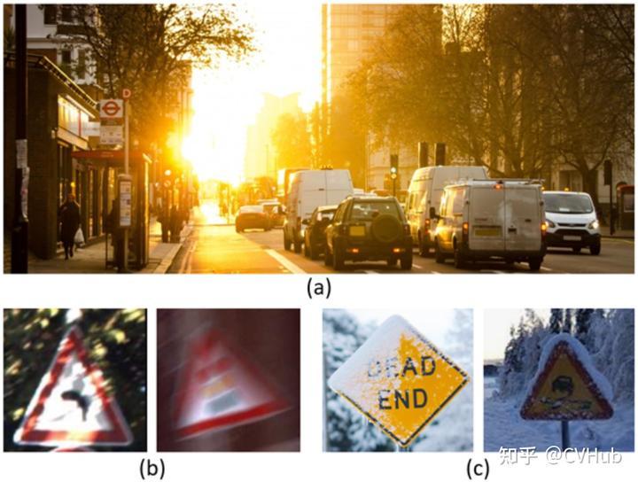 图8-4.交通标志检测存在的难点与挑战