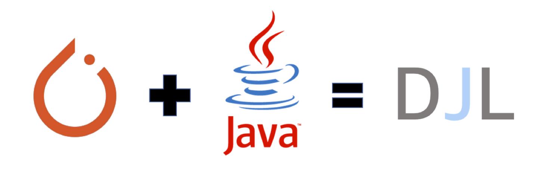 5分钟!用Java实现目标检测 (PyTorch)