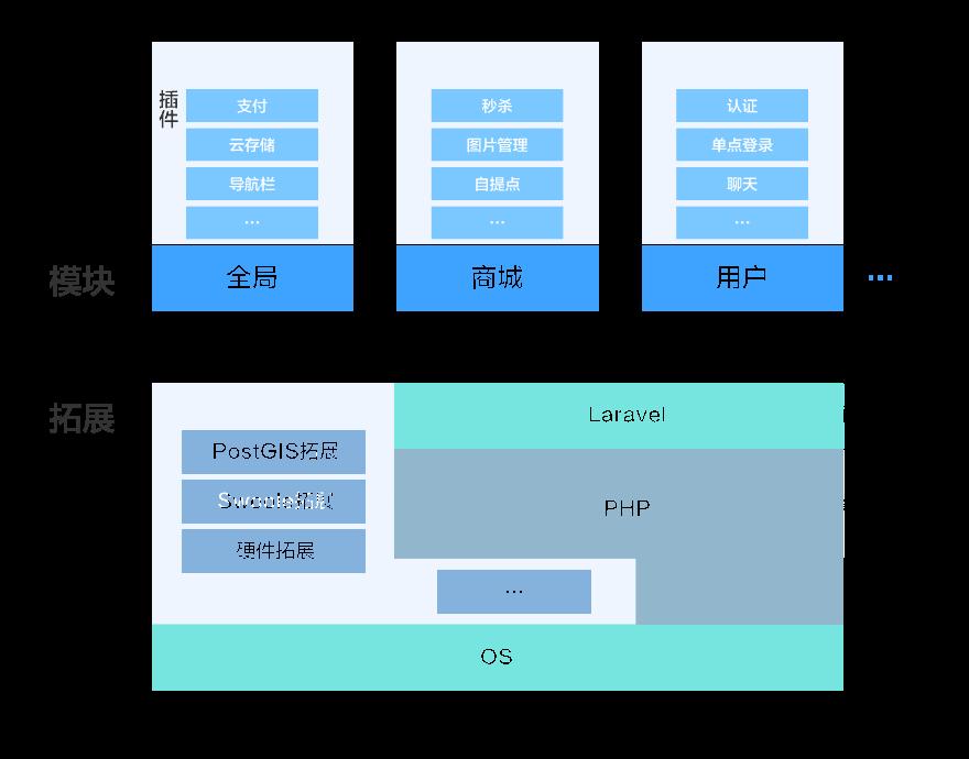 基于Nest js (nodejs 版的spring ) 的Notadd 2 0 Beta1 发布- 知乎