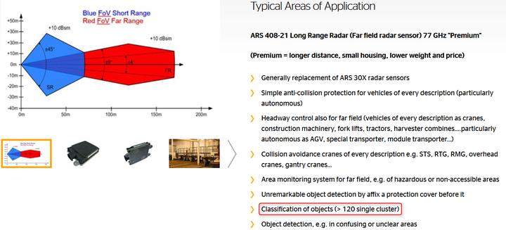 Apollo 2 0 框架及源码分析(三)   感知模块  Radar & Fusion - 知乎