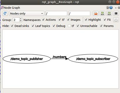 ROS学习总结(4)- 编写构建ROS node - 知乎