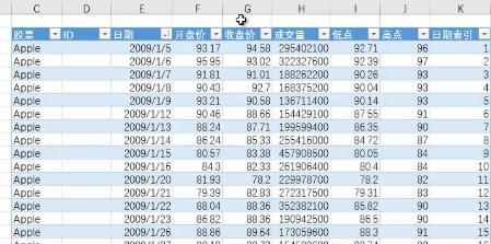 DAX万能组合函数:VAR变量+CALCULATE()+FILTER(ALL())组合- 知乎