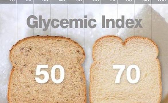 三日全麦面包减肥法图片