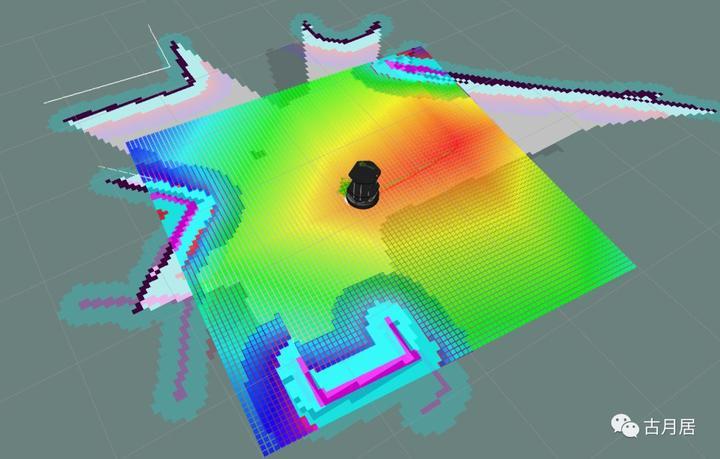 ROS机器人实例—— TurtleBot - 知乎