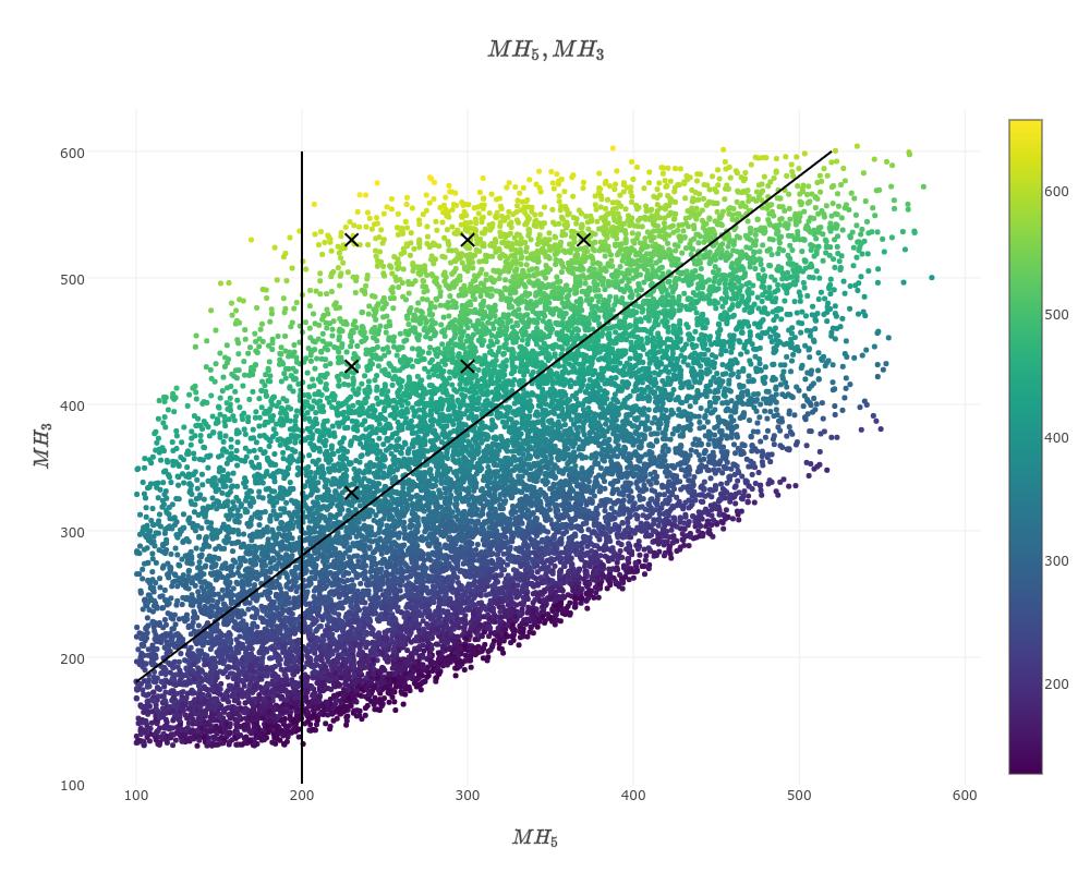 利用plotly for Python进行数据可视化- 知乎