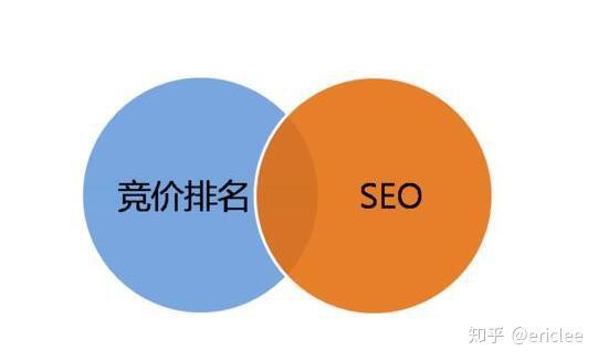 seo关键词分析工具哪个好用 做SEO要掌握哪些步骤和环节-幽灵米