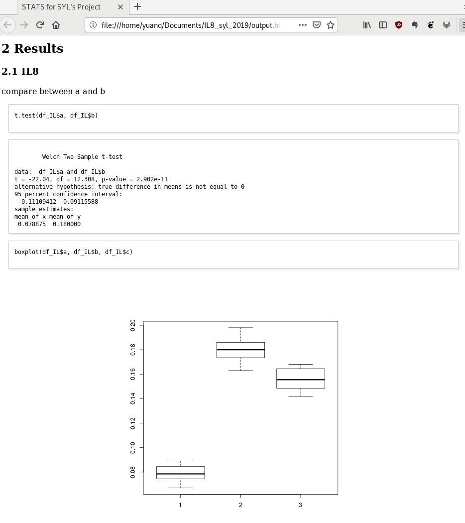 org-babel联合R语言用于数据报告的生成