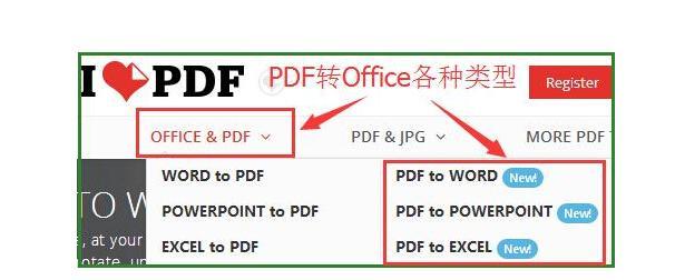 一键将PDF文件转换成Word、Excel、PPT文件