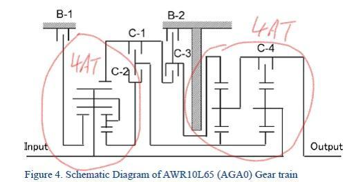 AT变速箱最新资讯及技术分析(二十七)—10AT自动变速箱对比分析(纵置篇)
