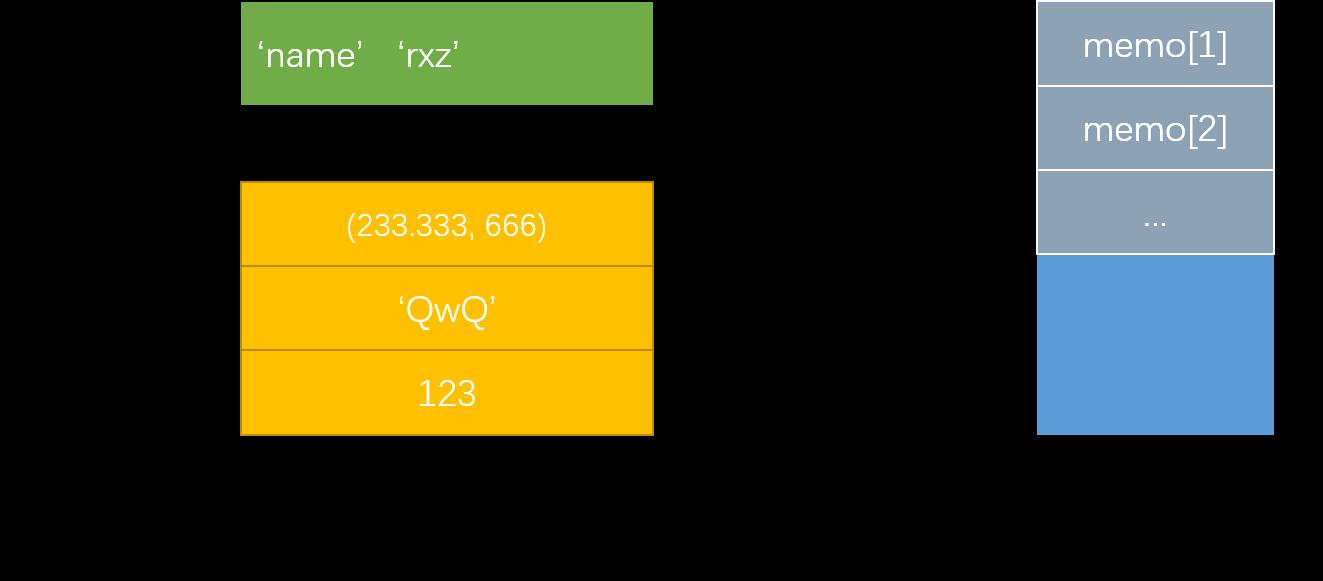从零开始python反序列化攻击:pickle原理解析 & 不用reduce的RCE姿势