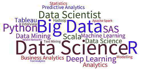 数据科学家的完整学习路径(Python版)