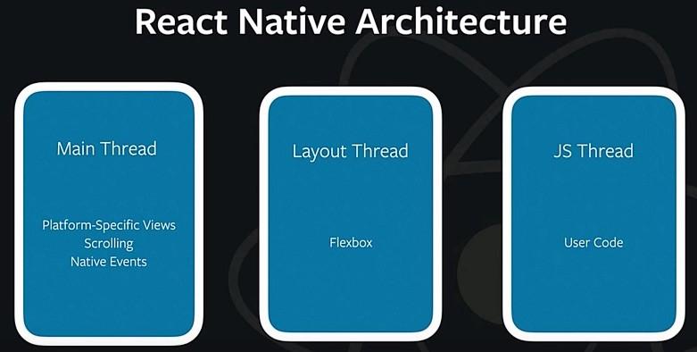ReactNative设计与实现之三:整体架构